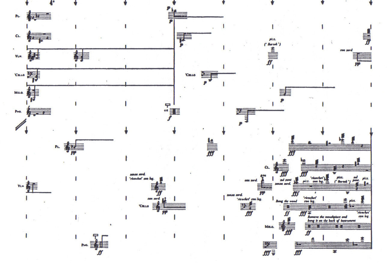 Images About Music Scores