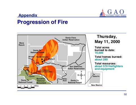Fire progression at Los Alamos