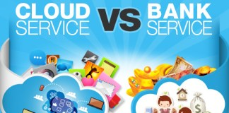 Cloud-Hosting-VS-Bank-Service
