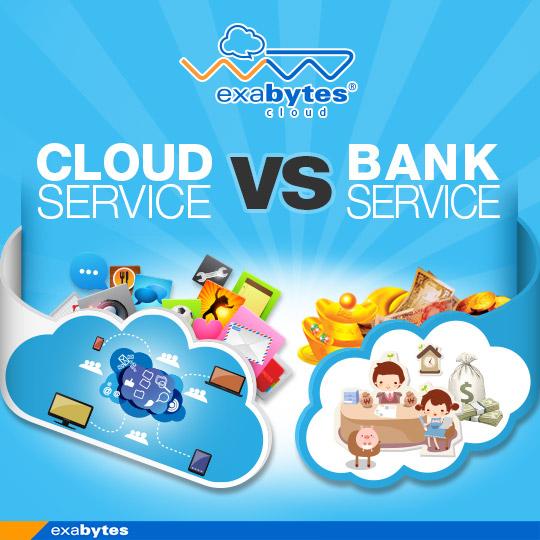 Cloud-Hosting-VS-Bank-Service
