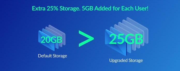 25GB email storage upgrade