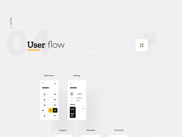 Mobile Flowchart by Den Klenkov for Fireart Studio