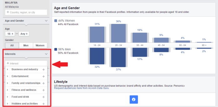 What is the total number of Facebook users in Malaysia? The answer is 15-20 million active users according to Facebook Audience Insights - Interests