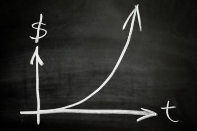 graph showing positive
