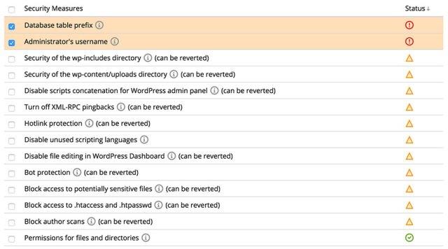 Security Measures by Plesk in Exabytes WordPress Hosting