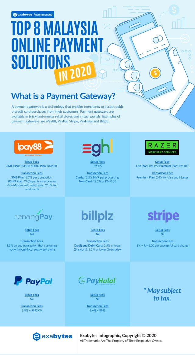 malaysia-online-payment-solution
