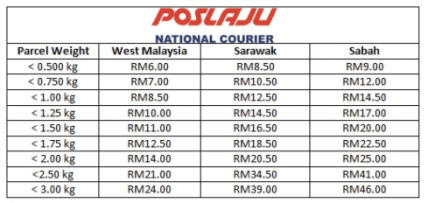 Top-8-Malaysia-Online-Payment-Solutions