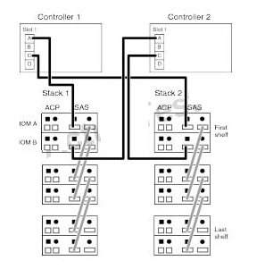 Network Appliance NS0-180 Exam Tutorial, NS0-180 Practice
