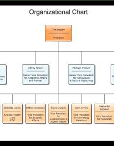 Easy org chart also timiznceptzmusic rh