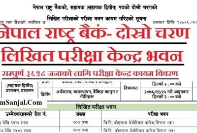Exam Center of Nepal Rastra Bank Written Exam ( NRB Written Exam Center)
