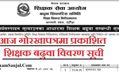 Teacher Promotion List Details ( Teacher Badhuwa Details from TSC)