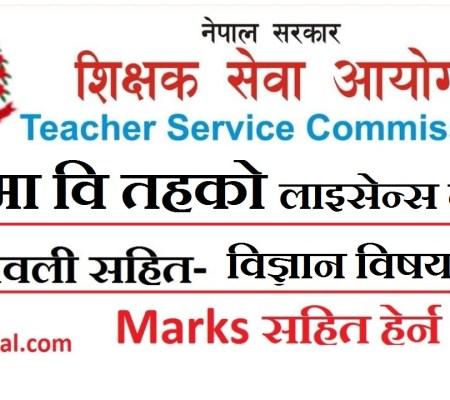 Lower Secondary Level ( Ni Ma Vi) Teaching License Result