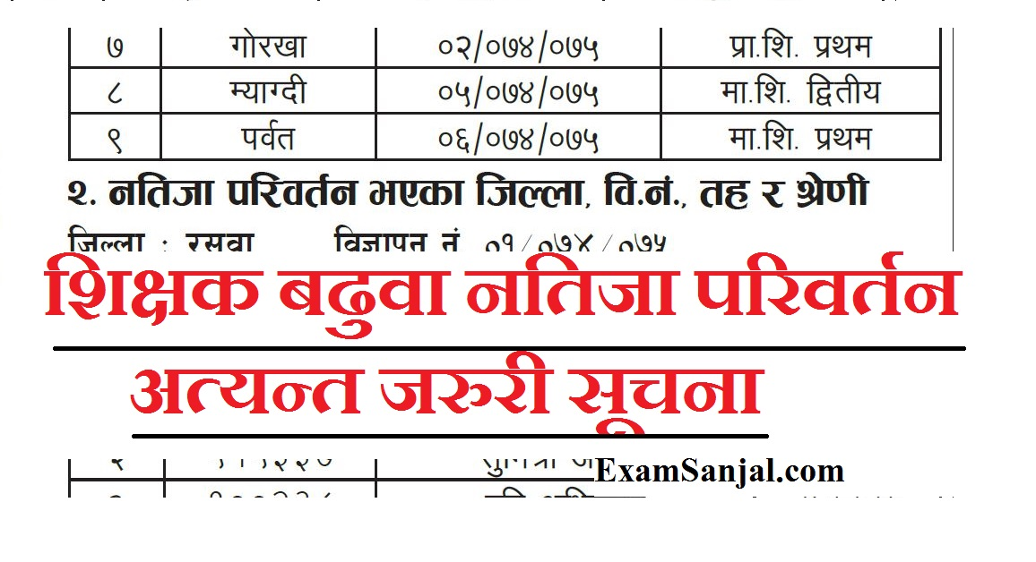 Teacher Promotion Result Amended Notice Shikshak Sewa