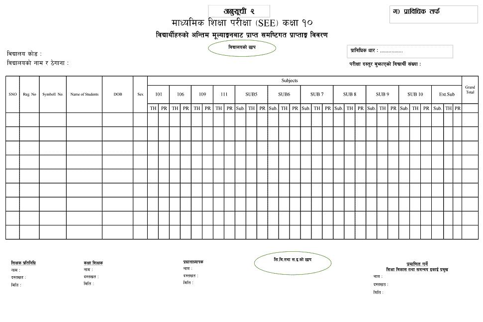 SEE Pariksha Mulyankan Natija Pramanikaran Karyabidhi 2077