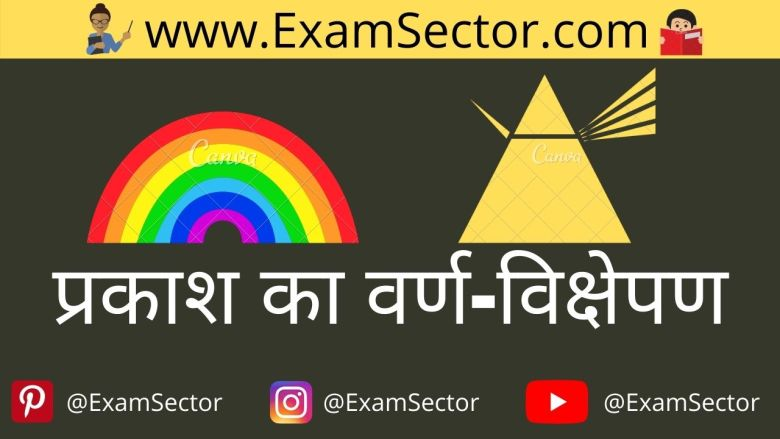 Dispersion of light in Hindi ,