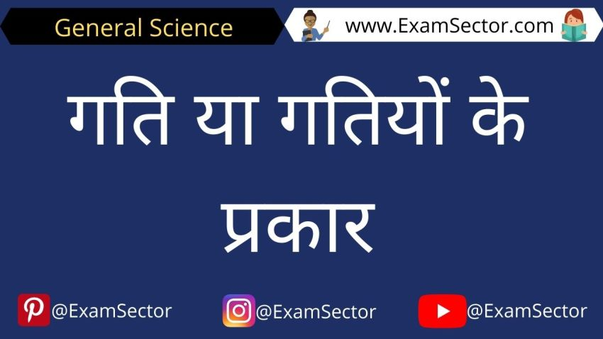 Motion And Types of Motion in Hindi