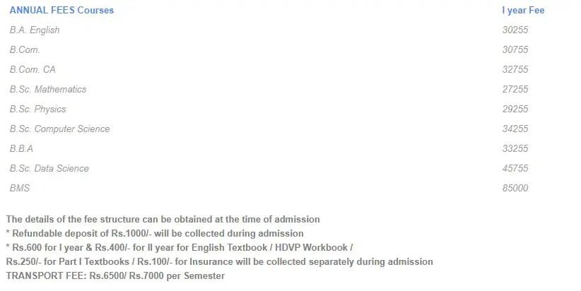 the american college, satellite  campus, fee