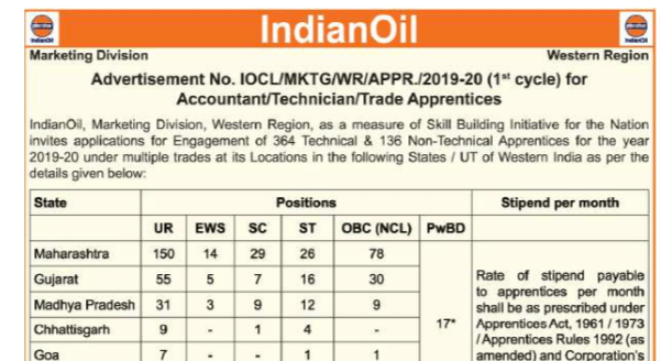 IOCL Apprentice Online Form 2020