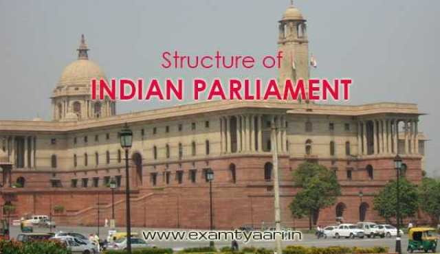 InfoGraphics : All About Structure of Indian Parliament for SSC, IAS [Important] - Exam Tyaari