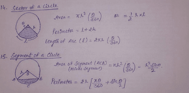 Hand Written Maths Formulas Topicwise [PDF] • Exam Tyaari