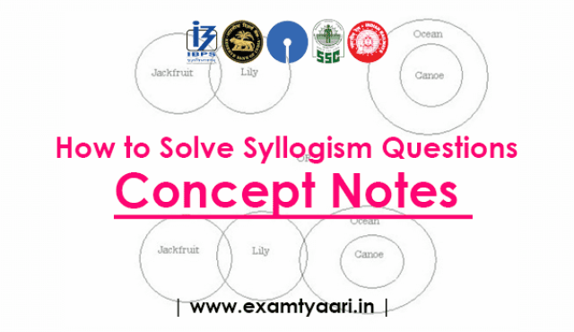 How to Solve Syllogism Questions in SSC CGL, SBI IBPS PO and Clerk  Exams Best Notes & Concepts [Download PDF] - Exam Tyaari