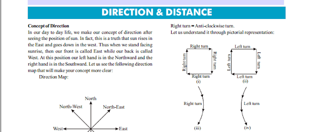 Free-Book: Direction & Distance Reasoning Shortcuts Tricks and Solved Examples Study Material  [PDF]