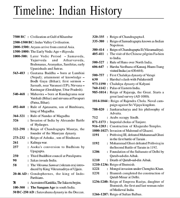 Free-Book: Summarized Timeline of Indian History for ssc, ibps, sbi, rrb exams - All in One [PDF Download] - Exam Tyaari