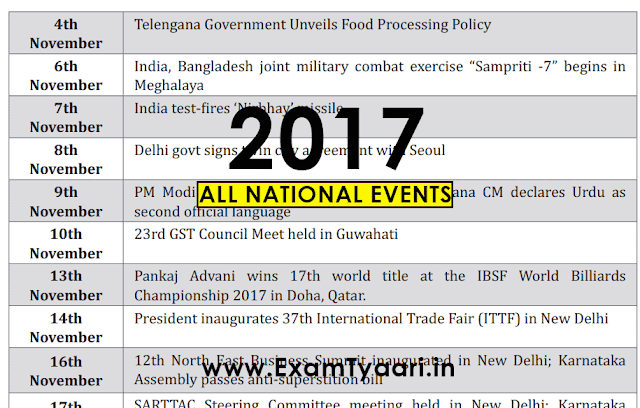 All Important Events of 2017 - Current Affairs Timeline [PDF] - Exam Tyaari
