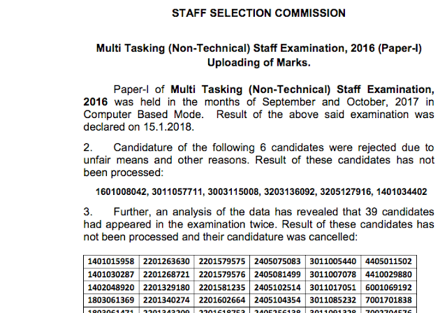 SSC MTS 2016 Paper-1 Marks Out - Download - Exam Tyaari