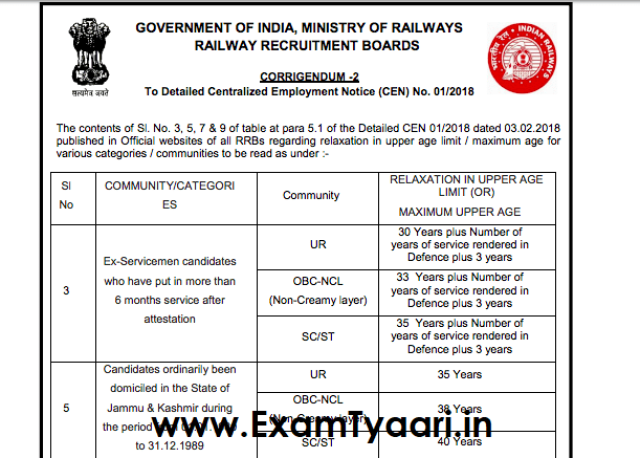RRB ALP and Group 'D' Age Relaxation Official Notice [PDF] - Exam Tyaari