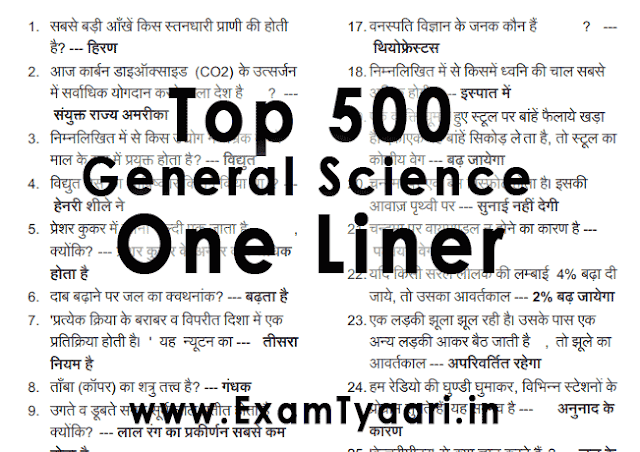 General Science Questions For Competitive Exams Pdf