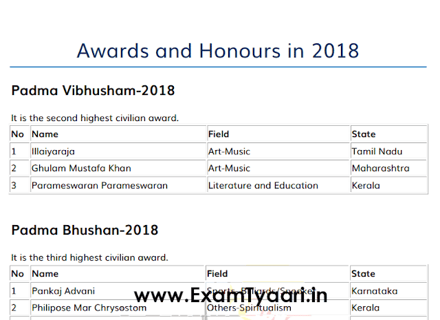 Download Awards and Honours 2018 PDF - All in One Categories - Exam Tyaari