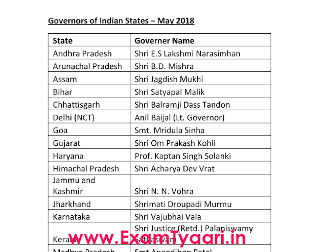 Updated List of CJIs, CMs and Governers of India 2018 [PDF Download] - Exam Tyaari