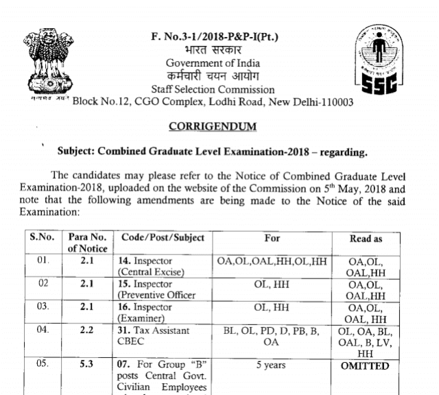 SSC CGL 2018 Corrigendum Notice on May 31, 2018 [PDF Download] - Exam Tyaari