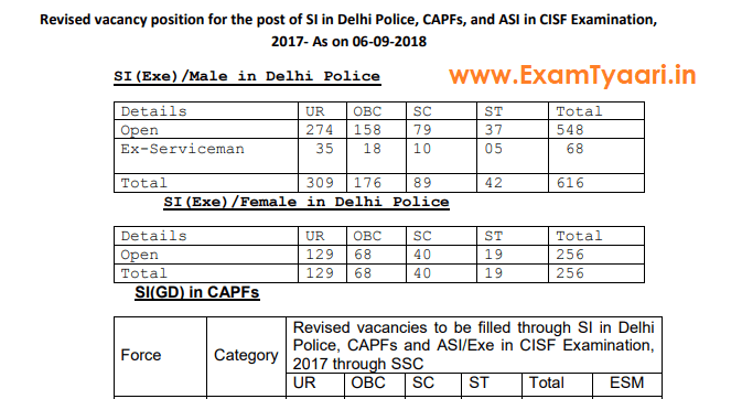ssc cpo 2017 - exam tyaari