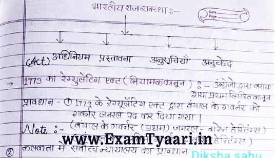 Important Notes from Indian Constitution in Hindi [PDF] • Exam Tyaari