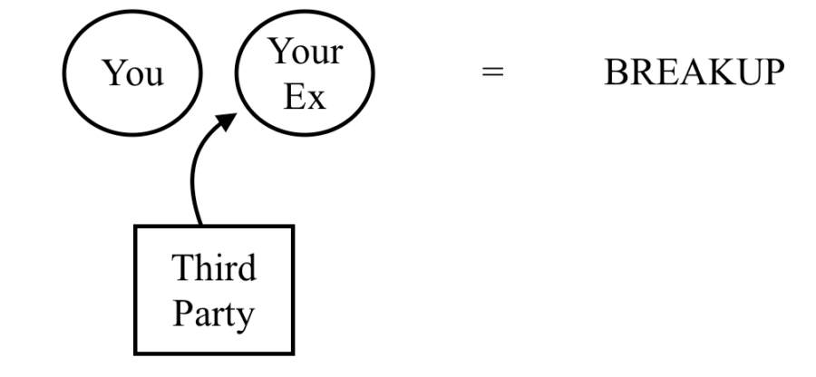 6 Signs That Prove Your Ex Is In A Rebound Relationship