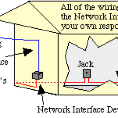 Vdsl2 Wiring Diagram Er For Customer Relationship Management Vdsl Faceplate Bt Infinity Broadband Speed Up Your Internet Correctly Wired Extensions
