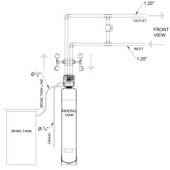 How Does A Water Softener Work Diagram Kc Hilites Wiring Residential Hook Up