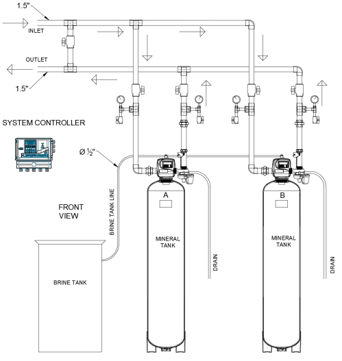 small resolution of water softener duplex water softener diagram schema diagram preview 1 5 u201d duplex progressive