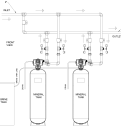 water softener duplex water softener diagram schema diagram preview 2 0  [ 1763 x 1621 Pixel ]