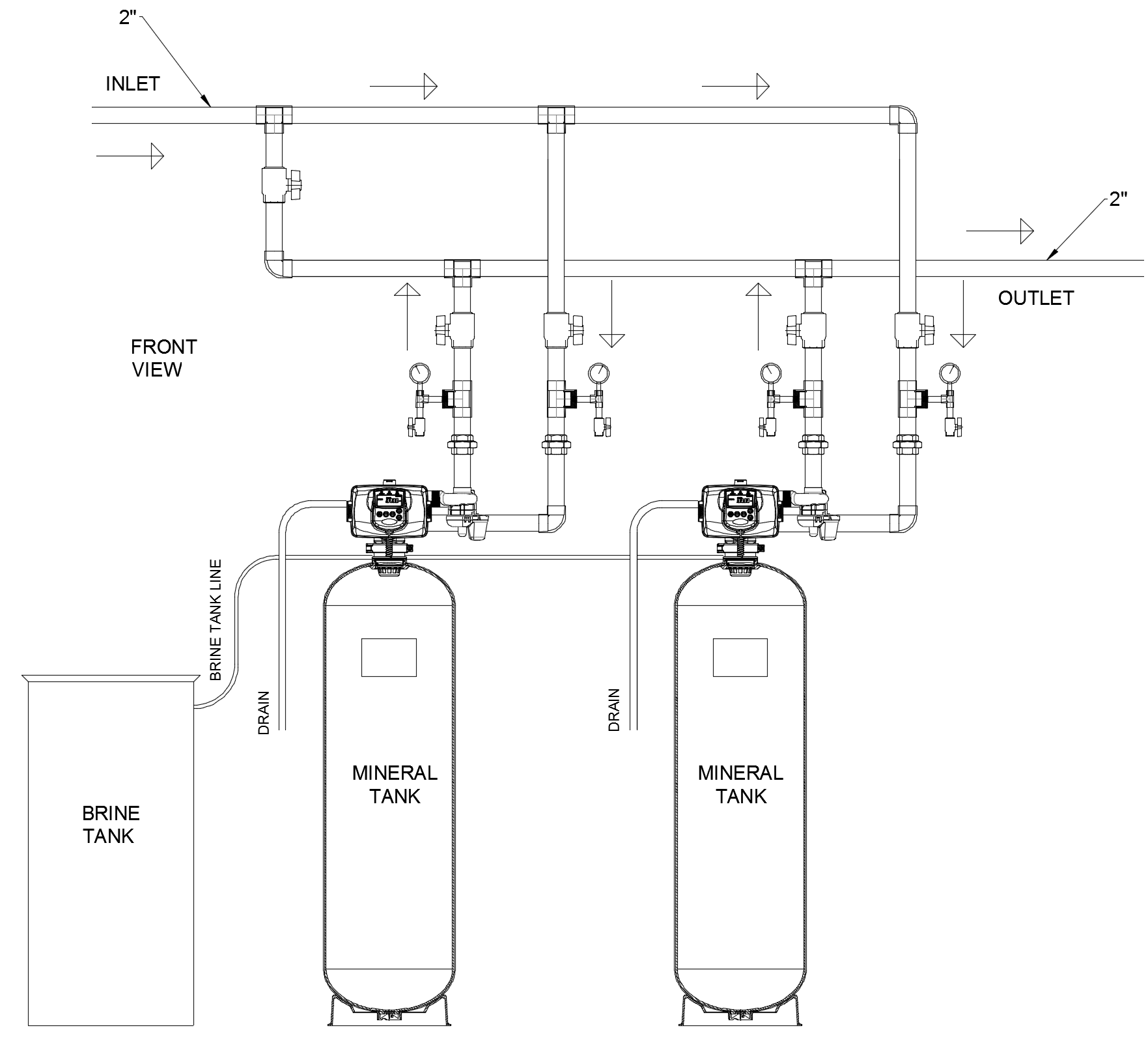 hight resolution of water softener duplex water softener diagram schema diagram preview 2 0