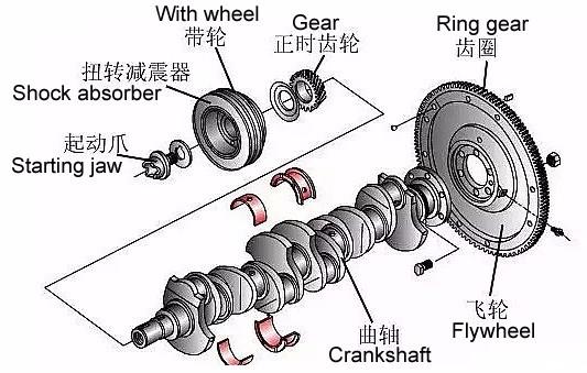 ISUZU 6HK1 Diesel Engine Crankshaft For Hitachi ZX330-3