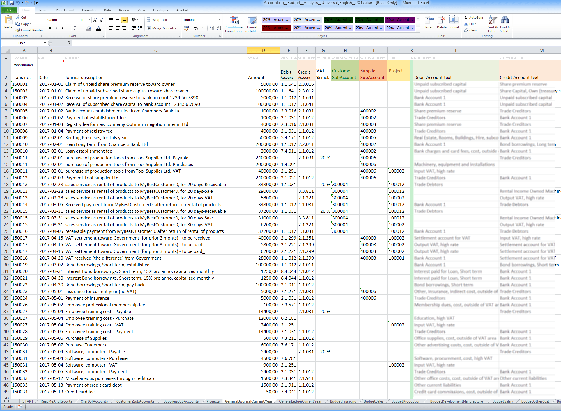 Invoicing Accounting Business Planning By Excel