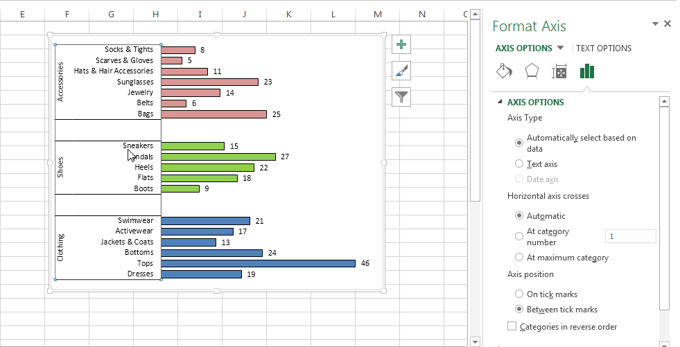 How to Create Multi-Category Chart in Excel - Excel Board