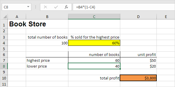 What-If Analysis in Excel - Easy Excel Tutorial