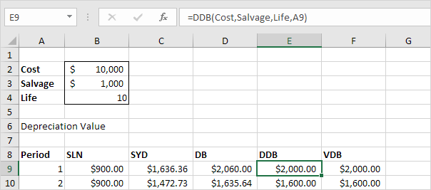 DDB (Double Declining Balance) Function