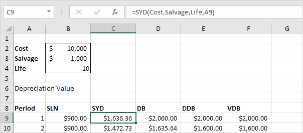 SYD (Sum of Years' Digits) Function