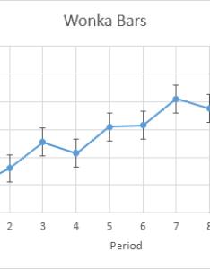 Error bars in excel also charts easy tutorial rh