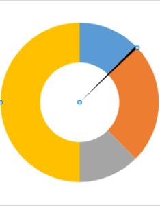 Pie chart also gauge in excel easy tutorial rh